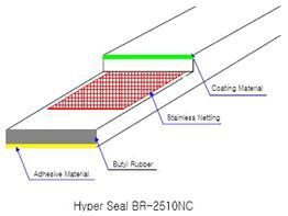 băng trương nở hyper seal br-2510nc